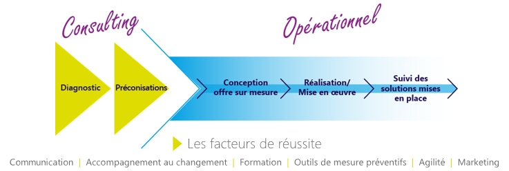 BIP_Consulting_et_Operationnel