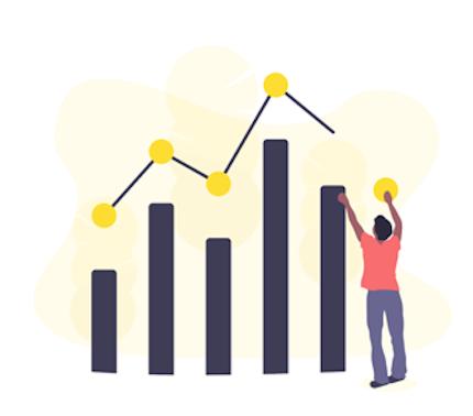 indicateurs de tendances économiques